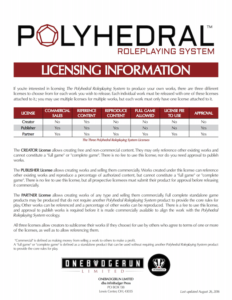 Polyhedral Roleplaying System Licensing Front Page